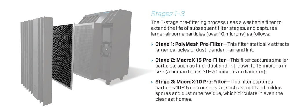 Stage 1-3 filtration